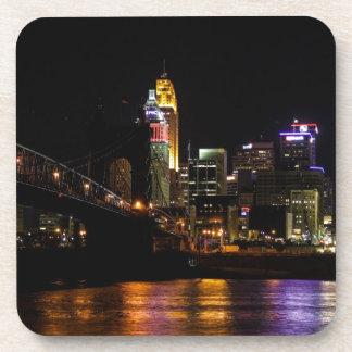 Paisaje urbano de Cincinnati Posavaso