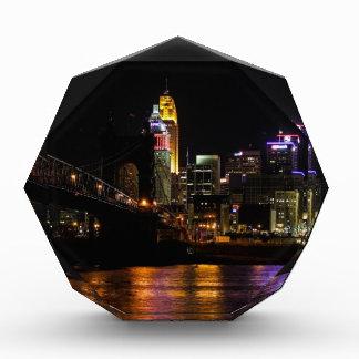 Paisaje urbano de Cincinnati