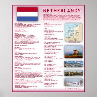 Países Bajos Póster