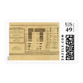 Países, mares, lagos, islas timbre postal
