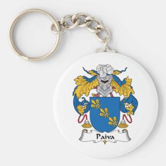 Paiva Family Crest Basic Round Button Keychain