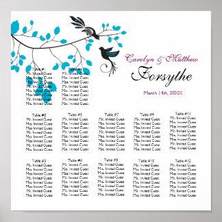 Pájaros del amor azules poster