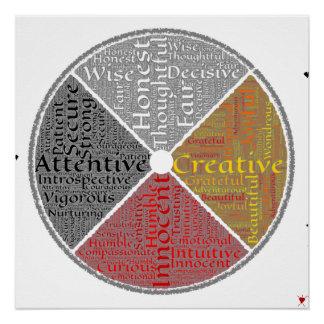 Palabra-arte de la rueda de la medicina del nativo perfect poster