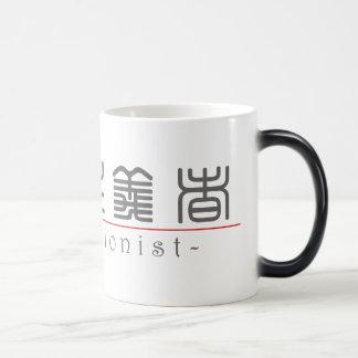 Palabra china para 10383_0.pdf perfeccionista tazas de café