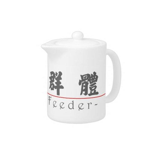 Palabra china para el alimentador inferior 10377_4