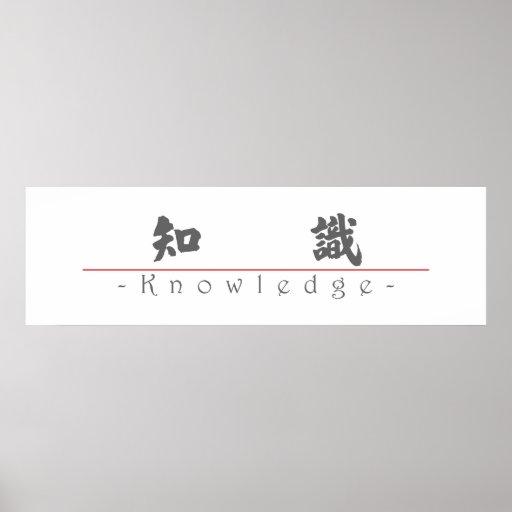 Palabra china para el conocimiento 10046_4.pdf posters