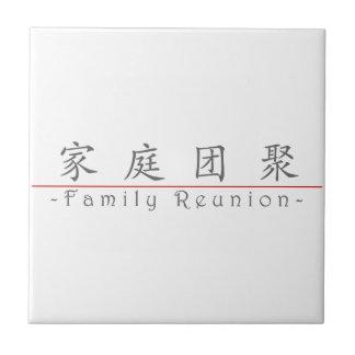 Palabra china para la reunión de familia 10136_1.p azulejo
