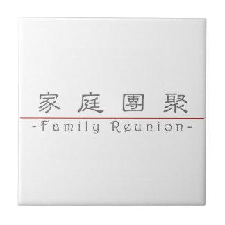 Palabra china para la reunión de familia 10136_2.p azulejo