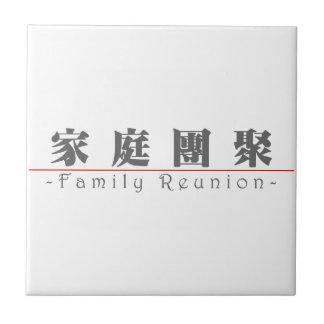 Palabra china para la reunión de familia 10136_3.p azulejo