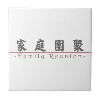 Palabra china para la reunión de familia 10136_4.p teja