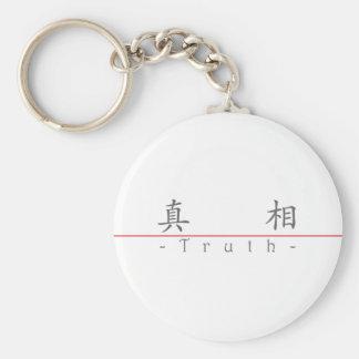 Palabra china para la verdad 10305_1.pdf llavero redondo tipo pin
