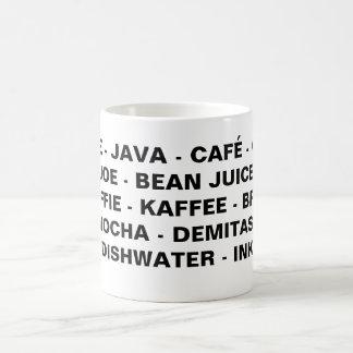 Palabras para la taza de café