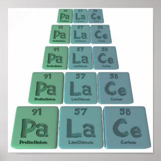 Palace-Pa-La-Ce-Protactinium-Lanthanum-Cerium.png Poster