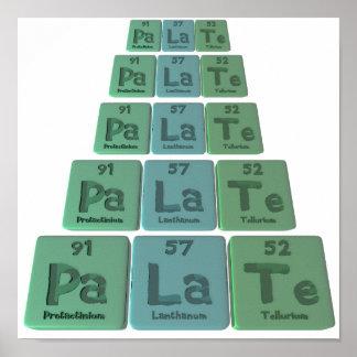 Palate-Pa-La-Te-Protactinium-Lanthanum-Tellurium.p Print