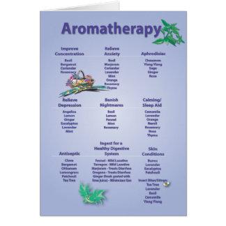 Pale Blue Aromatherapy Chart Card