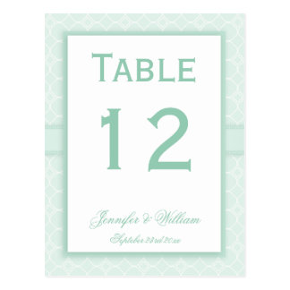 Pale Mint Green Quatrefoil Pattern Table Number Postcard