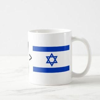 Palestine > Israel Coffee Mug