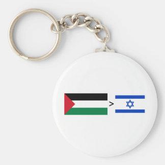 Palestine > Israel Keychain