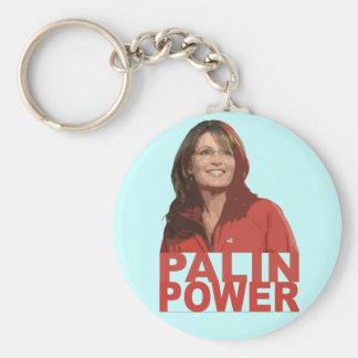 Palin Power Keychain
