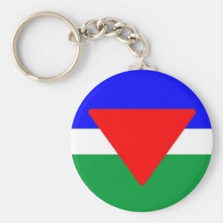 Palisra Flag Basic Round Button Keychain