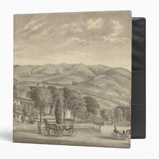Palmer res, vineyard binders