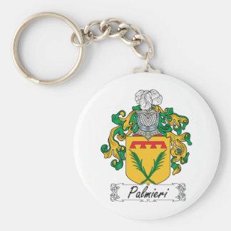 Palmieri Family Crest Basic Round Button Keychain