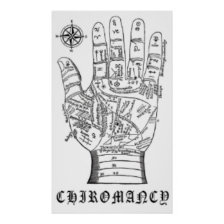 PALMISTRY CHART of MIDDLE AGES Poster