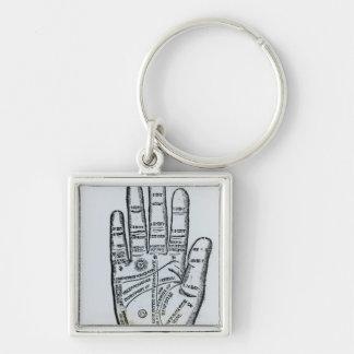 Palmistry Keychain