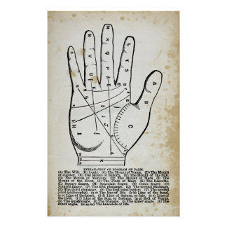 Palmistry or Hand Reading Poster