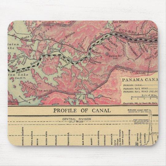Panama Canal Mouse Pad