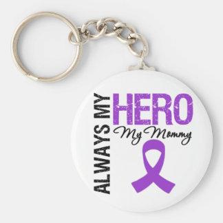 Pancreatic Cancer Always My Hero My Mommy Key Chains
