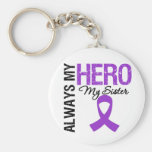 Pancreatic Cancer Always My Hero My Sister Keychains