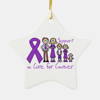 Pancreatic Cancer Family Support A Cure Christmas Tree Ornament