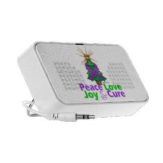 Pancreatic Cancer Peace Love Joy Cure Speakers