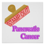 Pancreatic Cancer Posters