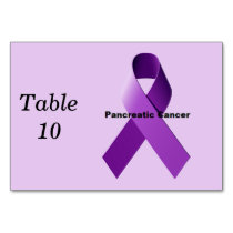 Pancreatic Cancer Table Number