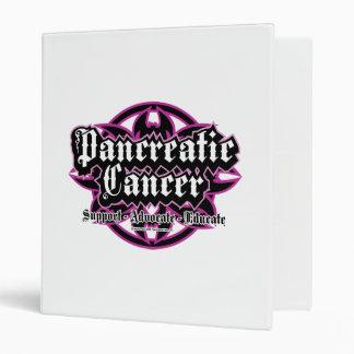 Pancreatic Cancer Tribal Binder