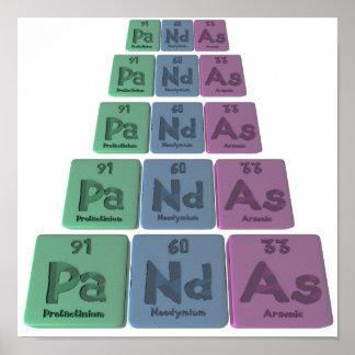 Pandas-Pa-Nd-As-Protactinium-Neodymium-Arsenic.png Poster
