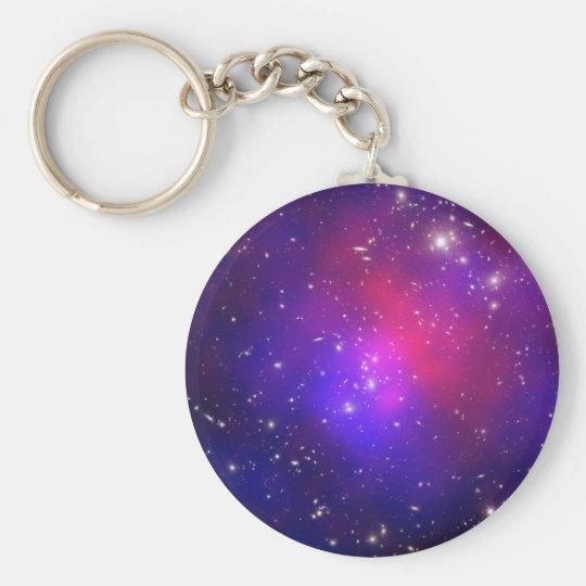 Pandora Cluster Keychain