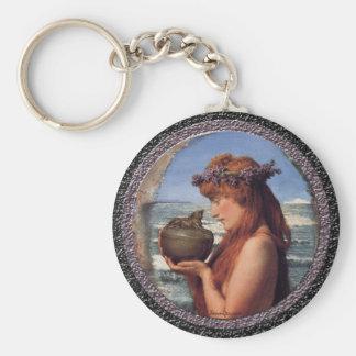Pandora Keychains