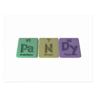 Pandy-Pa-N-Dy-Protactinium-Nitrogen-Dysprosium.png Postcard