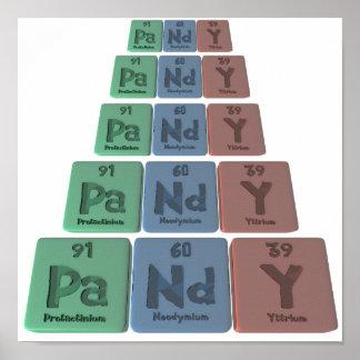 Pandy-Pa-Nd-Y-Protactinium-Neodymium-Yttrium.png Poster