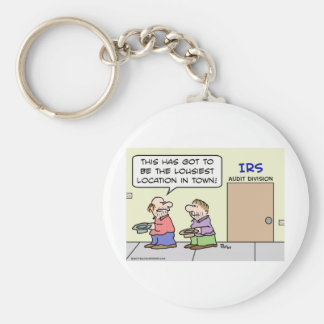 panhandler irs lousiest location town keychain