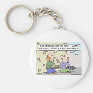 panhandlers polling service revenues keychain