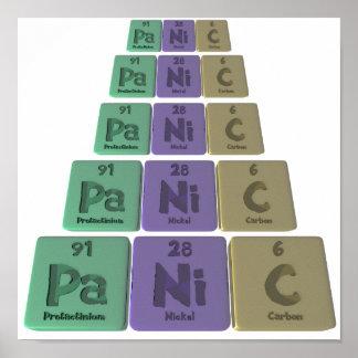 Panic-Pa-Ni-C-Protactinium-Nickel-Carbon.png Posters