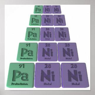 Panini-Pa-Ni-Ni-Protactinium-Nickel-Nickel.png Posters