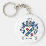 Panizzi Family Crest Key Chains