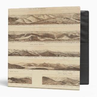 Panoramic Views of Mount Washington 3 Ring Binders