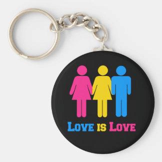 Pansexual Love Basic Round Button Keychain