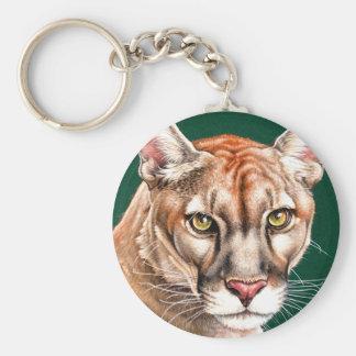 Panther Portrait Keychain